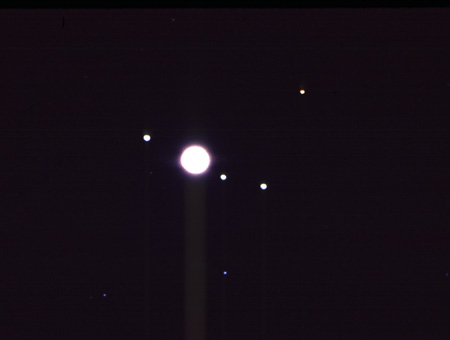 Jupiter and its moons.